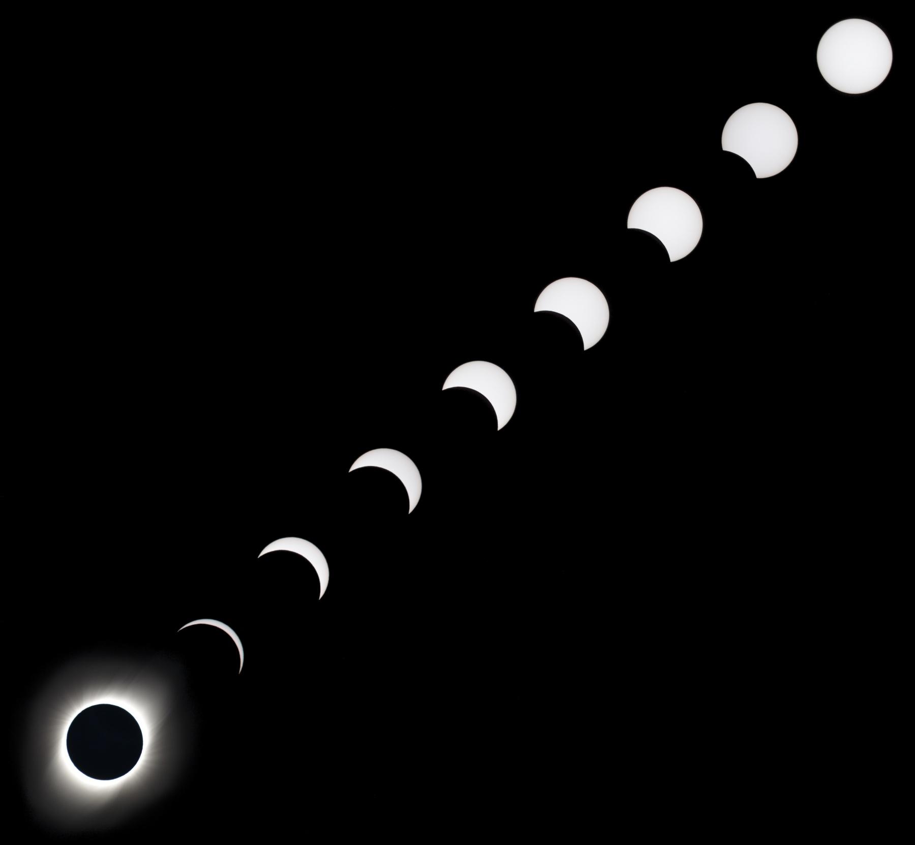 Solformørkelse 2019